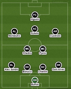 Possible Juventus lineup.jpg