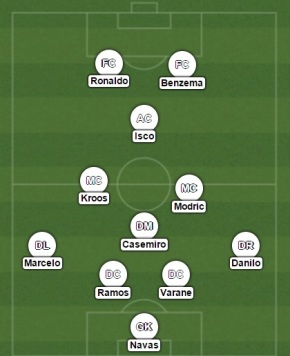 Possible Madrid lineup.jpg